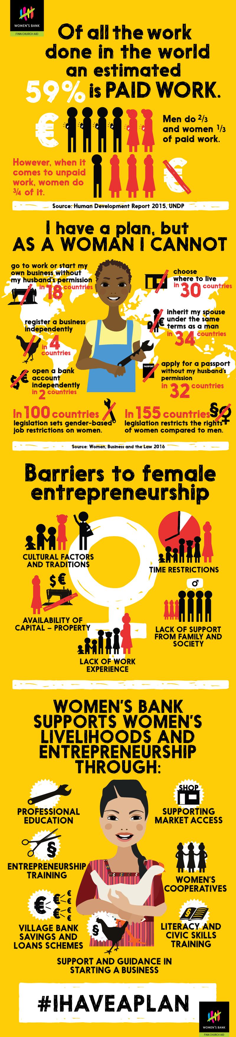 Infograafi-NaistenToimeentulo-NP2016-eng