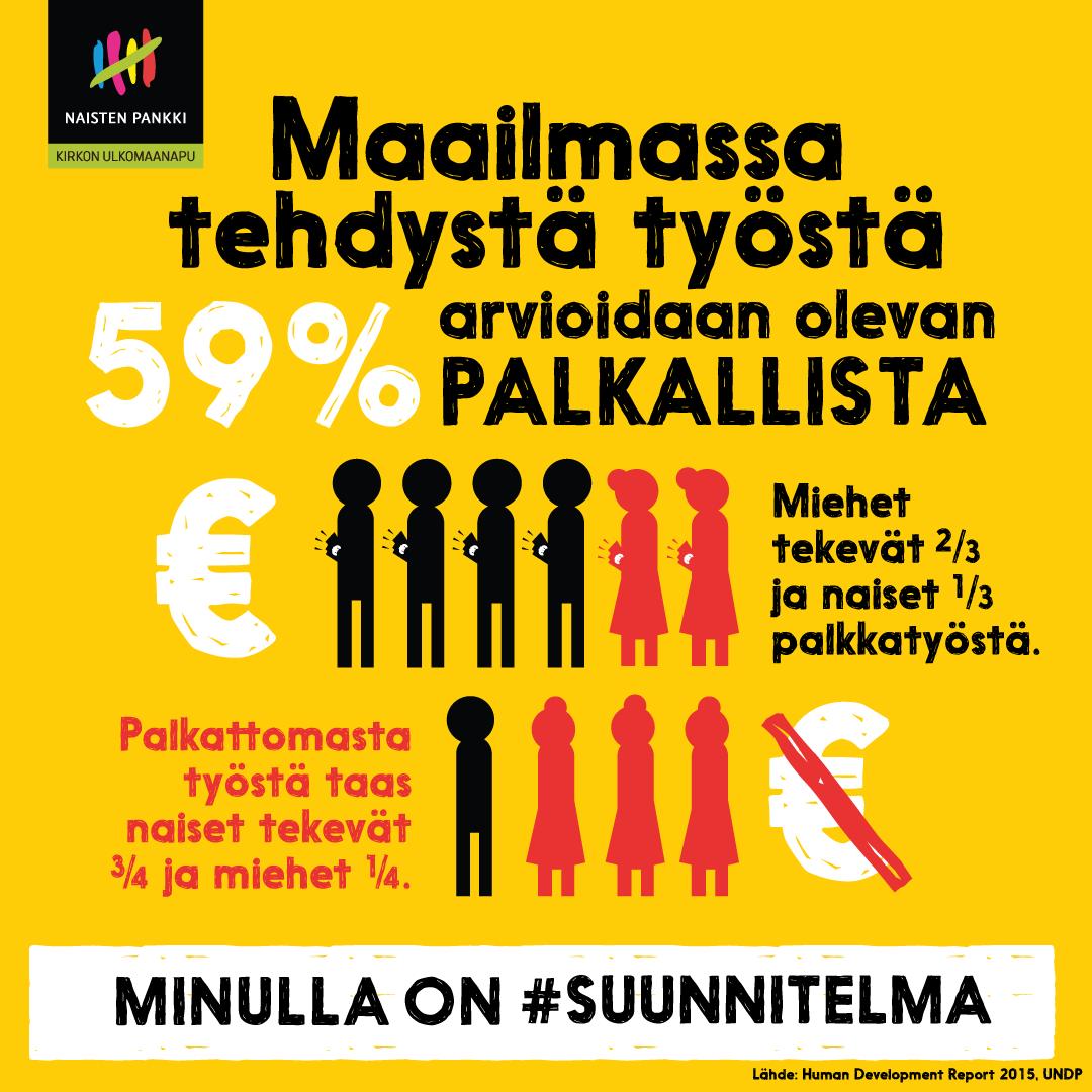 Infograafi-NaistenToimeentulo-NP2016-fi-1