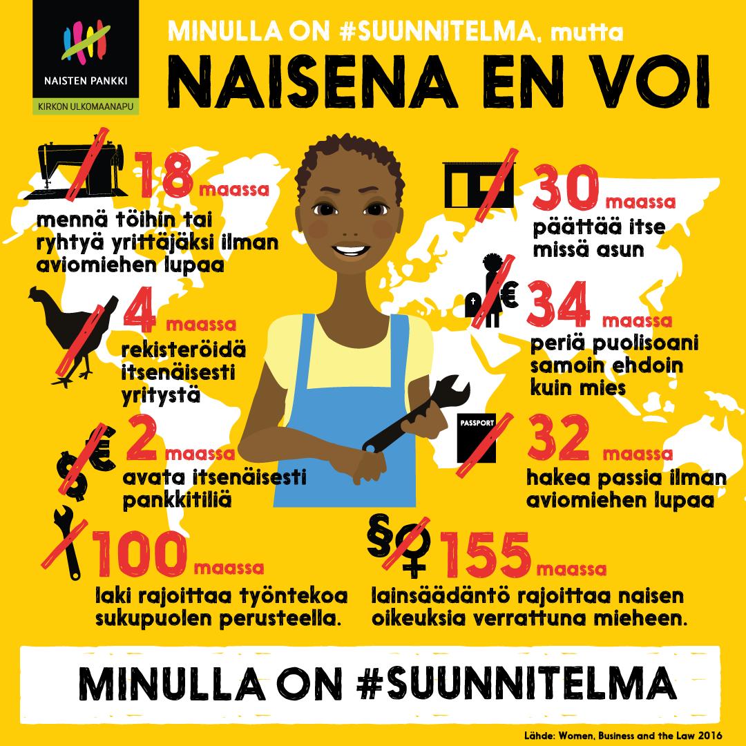 Infograafi-NaistenToimeentulo-NP2016-fi-2