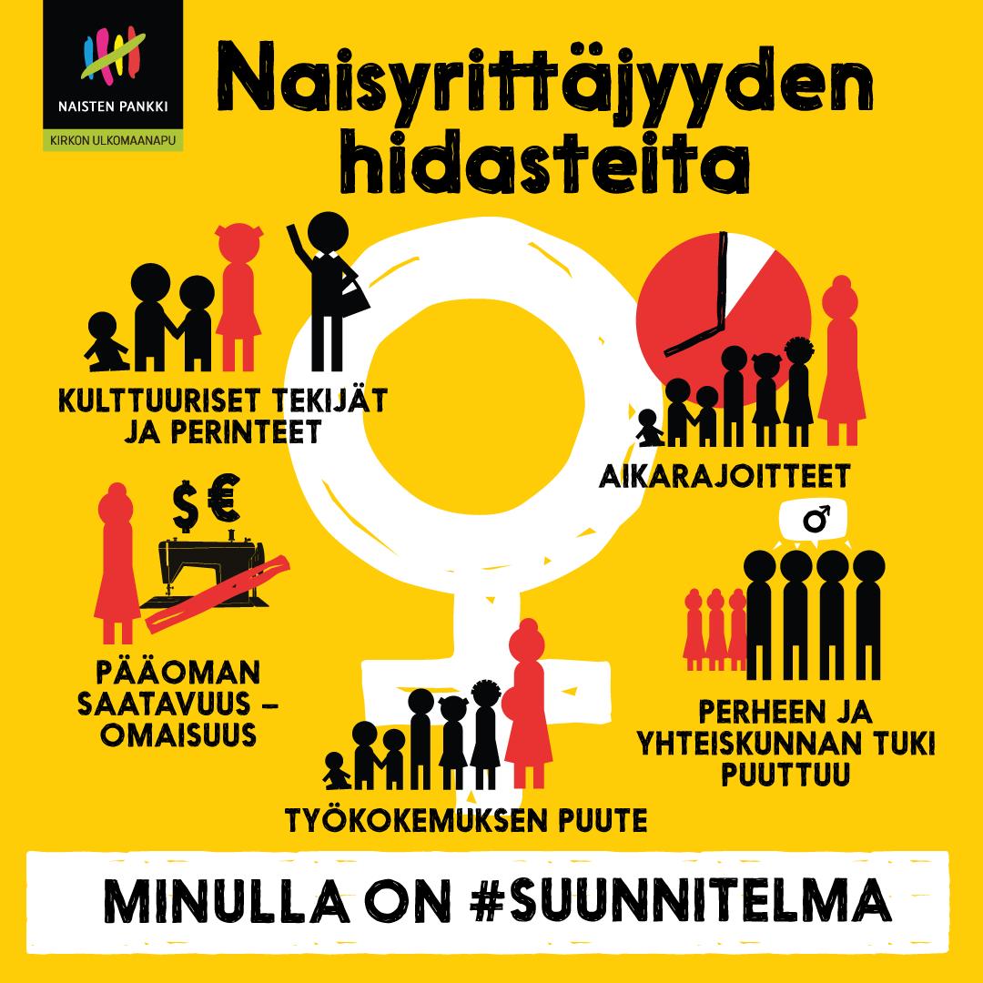 Infograafi-NaistenToimeentulo-NP2016-fi-3